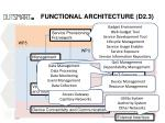 functional architecture d2 3
