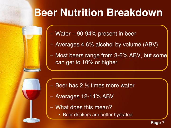 Beer Nutrition Breakdown