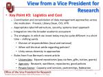 view from a vice president for research2