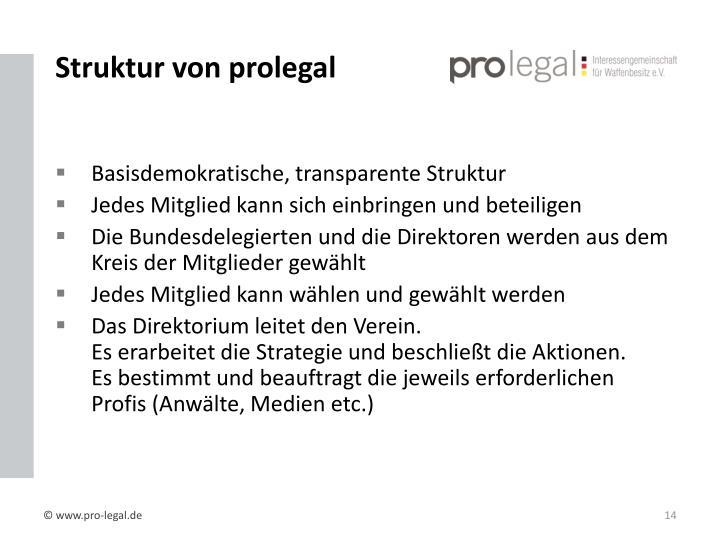 Struktur von prolegal