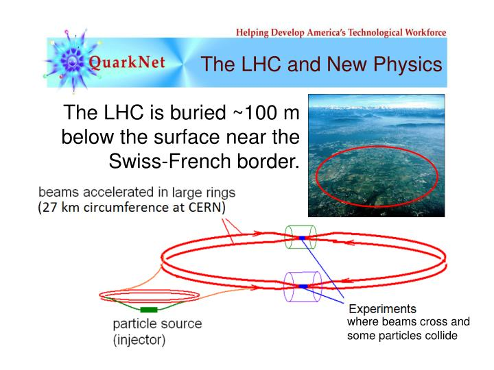 The LHC and