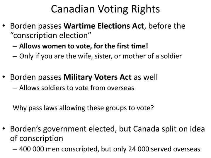 Canadian Voting Rights