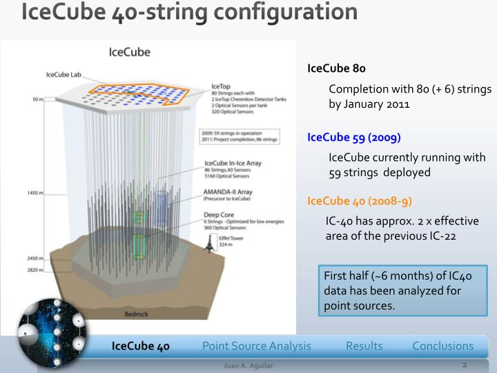 Icecube 40 string configuration