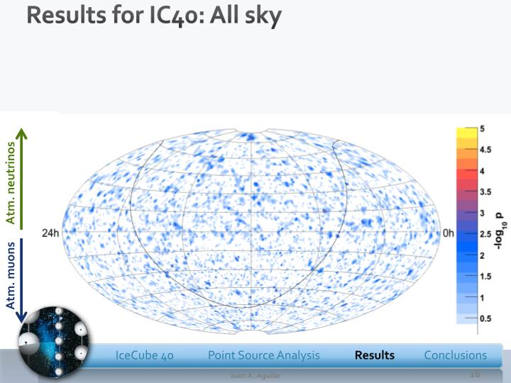 Results for IC40: All sky