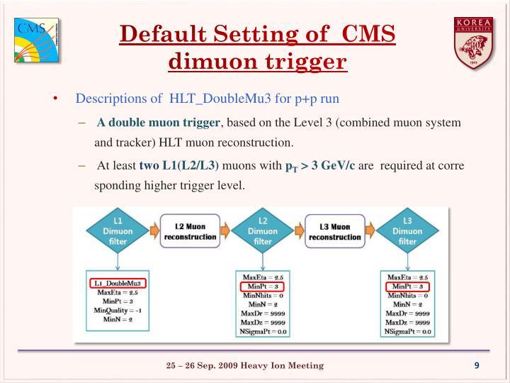 Default Setting of  CMS