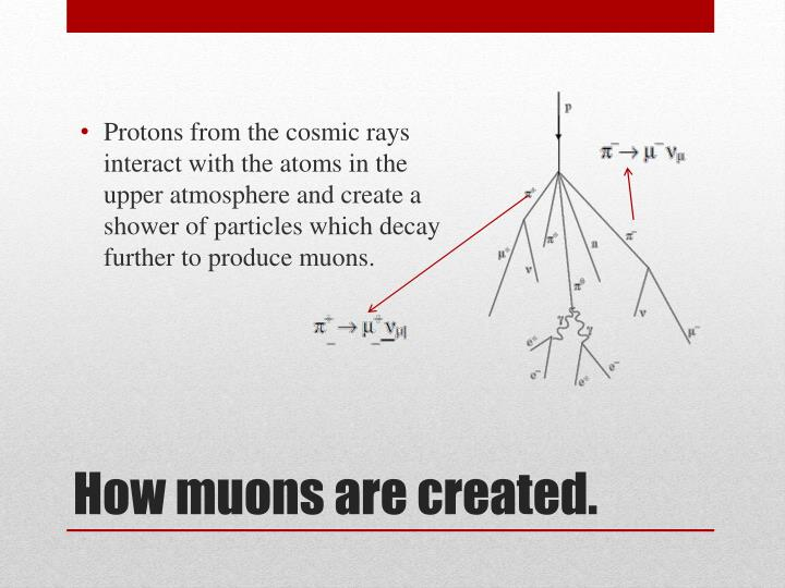 How muons are created
