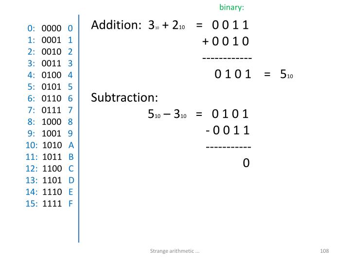 binary: