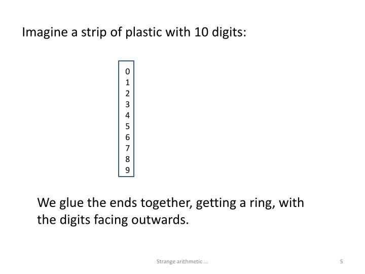 Imagine a strip of plastic with 10 digits: