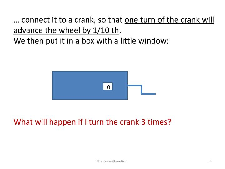 … connect it to a crank, so that