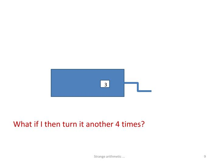 What if I then turn it another 4 times?