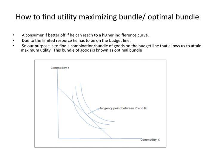 How to find utility maximizing bundle optimal bundle