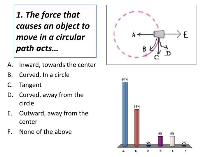 1. The force that causes an object to move in a circular path acts…