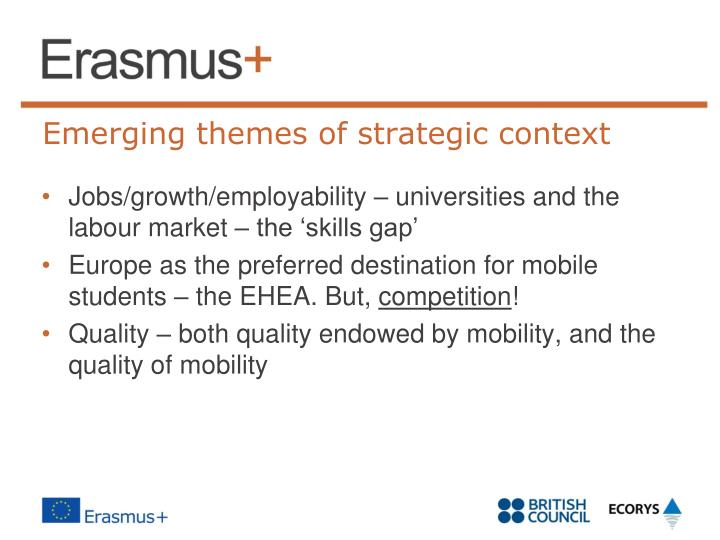 Emerging themes of strategic context