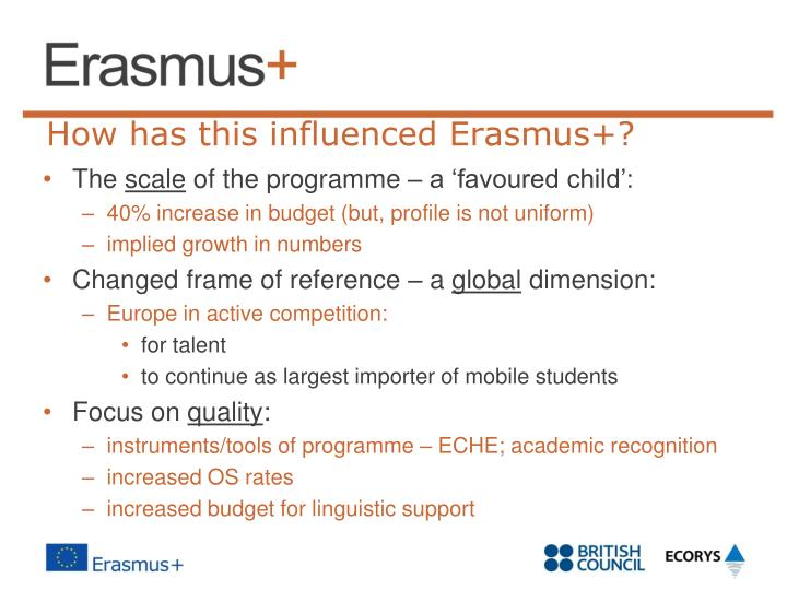 How has this influenced Erasmus+?