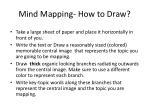 mind mapping how to draw