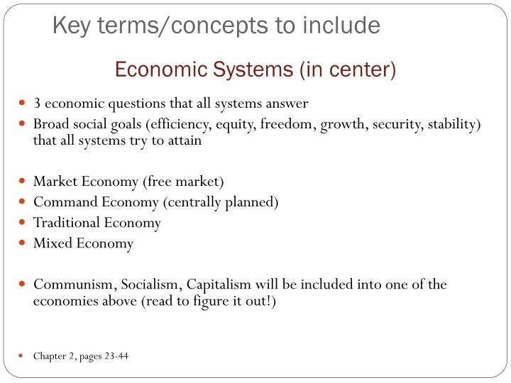 Key terms/concepts to include