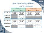 tour level comparisons1