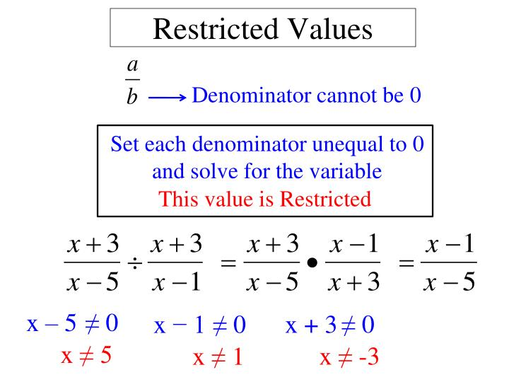 Restricted Values