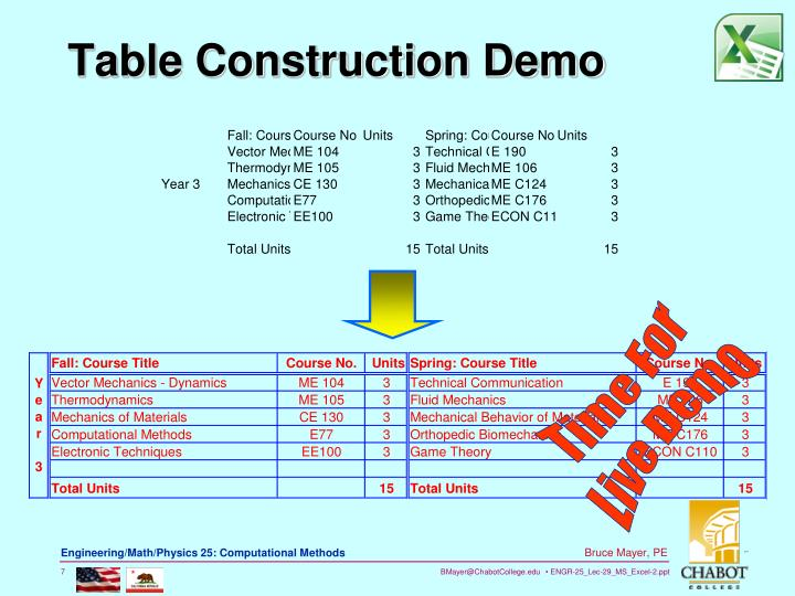 Table Construction Demo