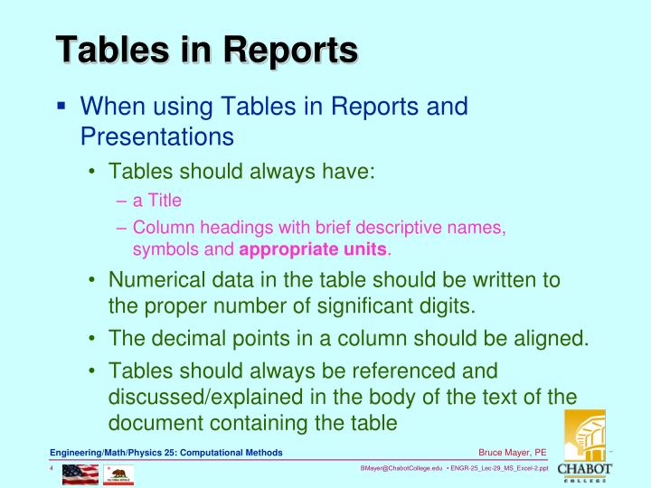 Tables in Reports