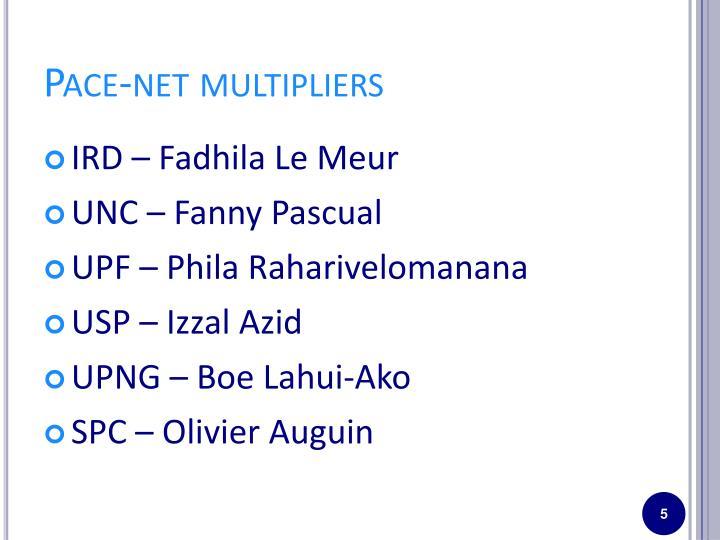 Pace-net multipliers