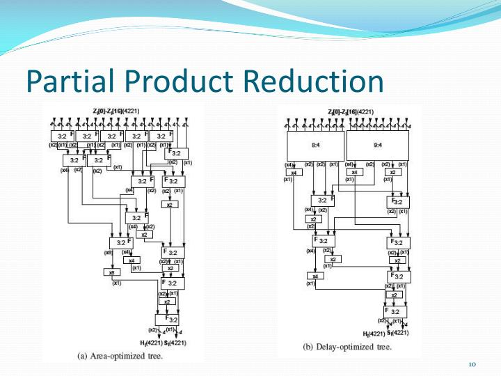 Partial Product Reduction