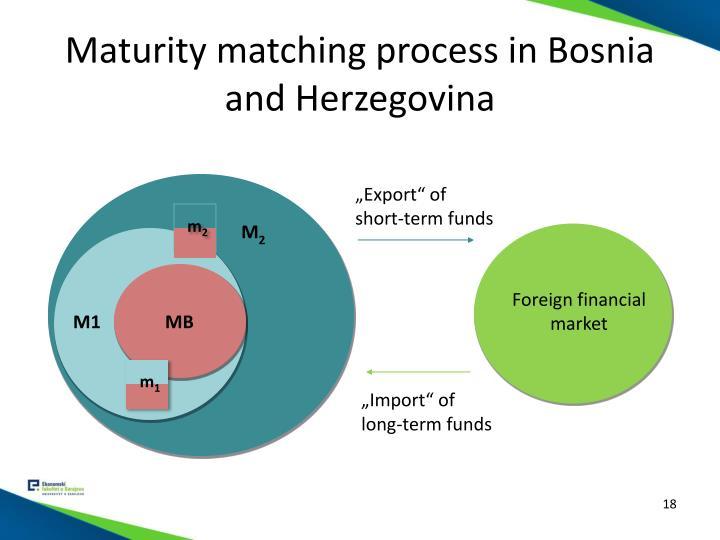 Maturity matching process in Bosnia and Herzegovina
