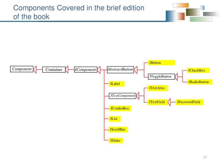 Components Covered in the brief edition