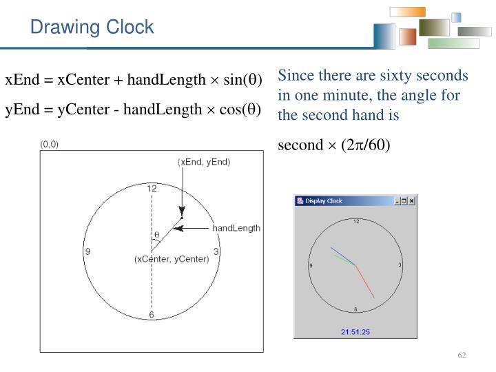 Drawing Clock