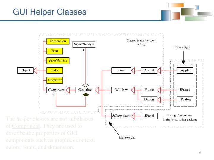 GUI Helper Classes