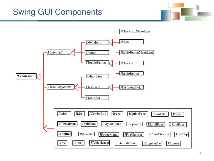 Swing GUI Components