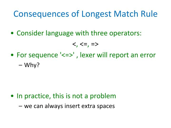 Consequences of Longest Match Rule