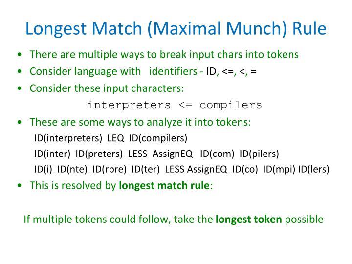 Longest Match (Maximal Munch) Rule