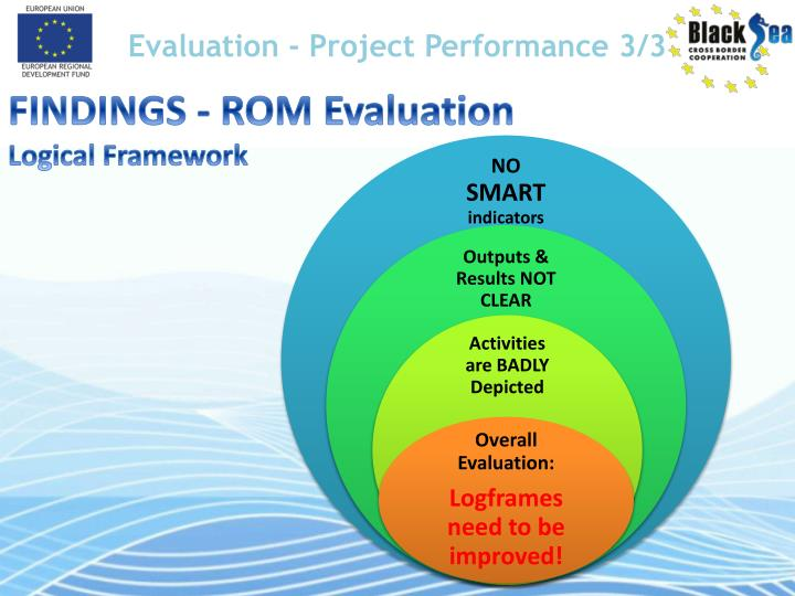 Evaluation - Project