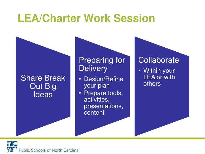 LEA/Charter Work Session