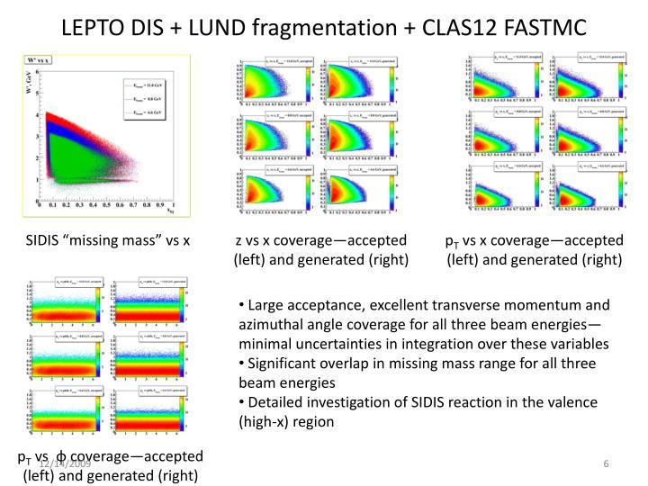 LEPTO DIS + LUND fragmentation + CLAS12 FASTMC