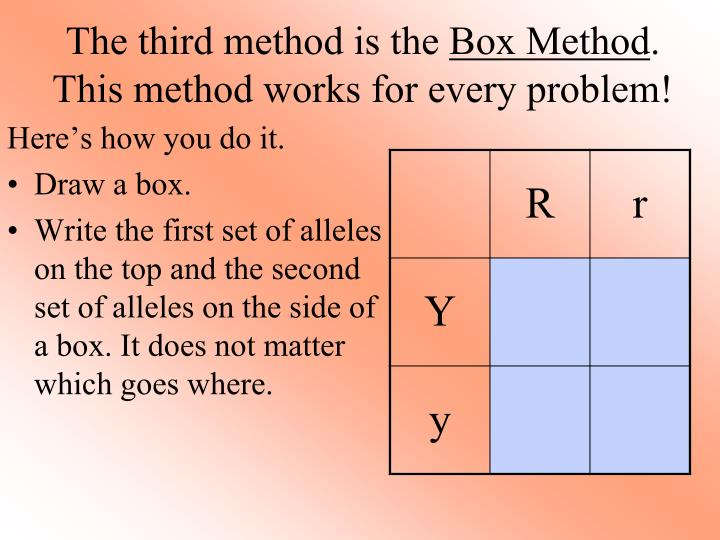 The third method is the