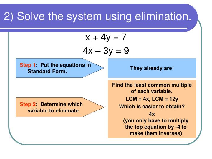 2) Solve the system using elimination.