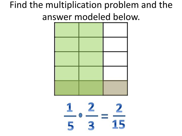 Find the multiplication problem and the answer modeled below