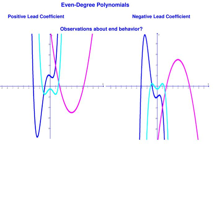 Even-Degree Polynomials