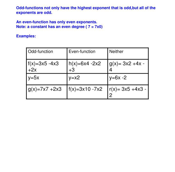 Odd-functions not only have the highest exponent that is odd,but all of the exponents are odd.