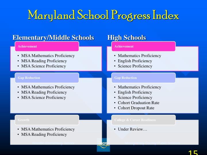 Maryland School Progress Index