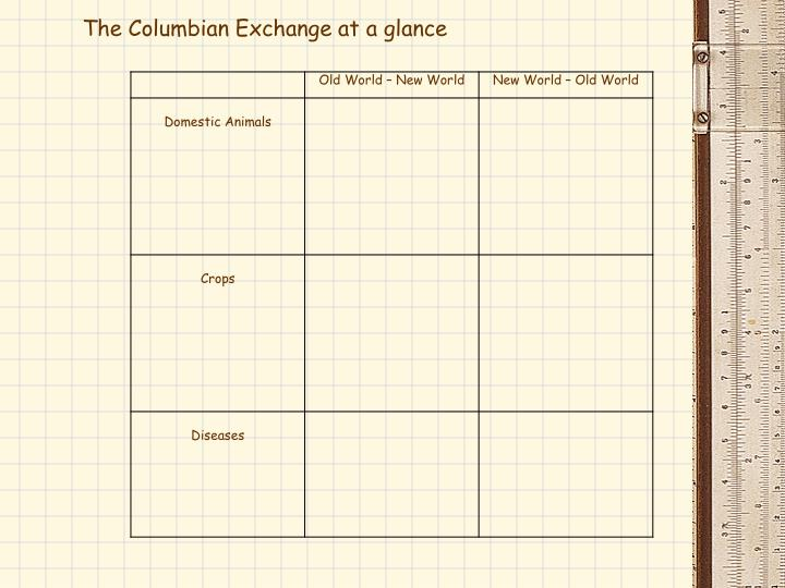 The Columbian Exchange at a glance