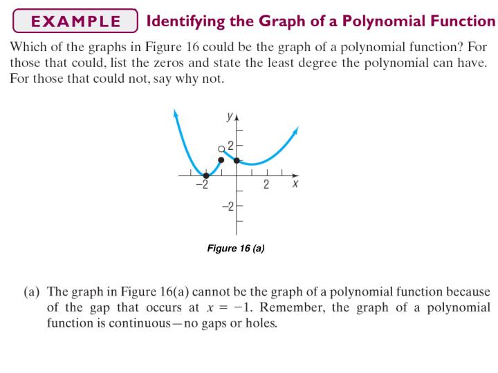 Figure 16 (a)