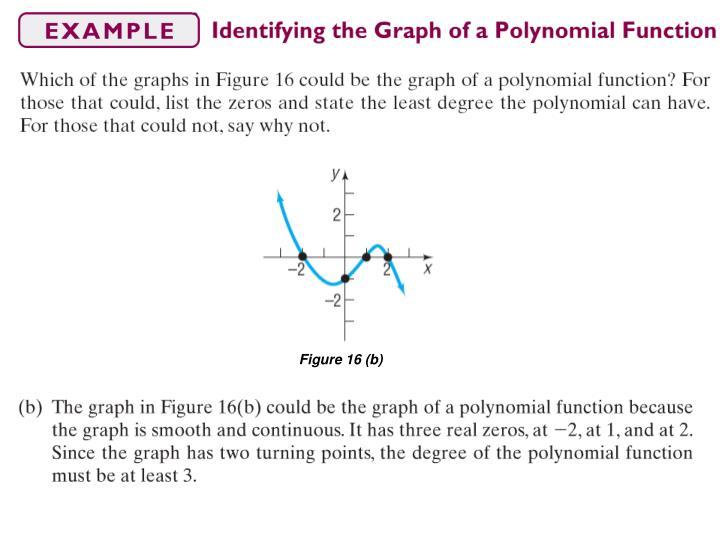Figure 16 (b)