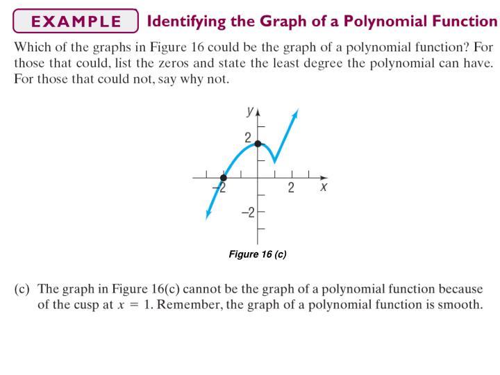 Figure 16 (c)
