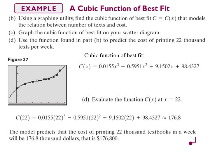 Cubic function of best fit: