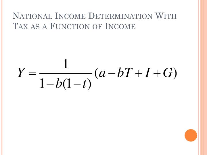 National Income Determination With Tax as a Function of Income