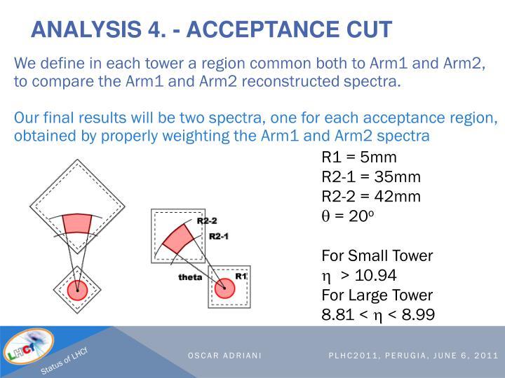 Analysis 4. - Acceptance