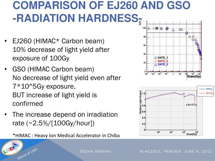 Comparison of EJ260 and GSO